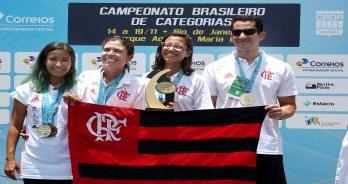 Flamengo, Fluminense e Paineiras levam títulos por equipes no Brasileiro de Categorias